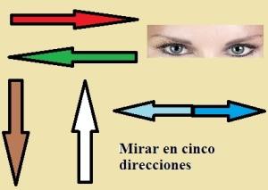 cinco direcciones